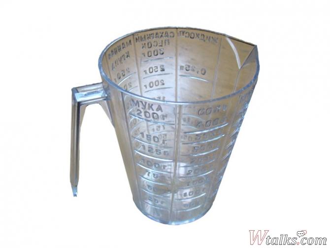 Сколько в чайной ложке грамм столовой и одном стакане