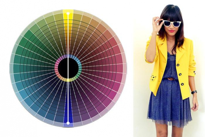 Сочетание цветов в одежде круг как пользоваться